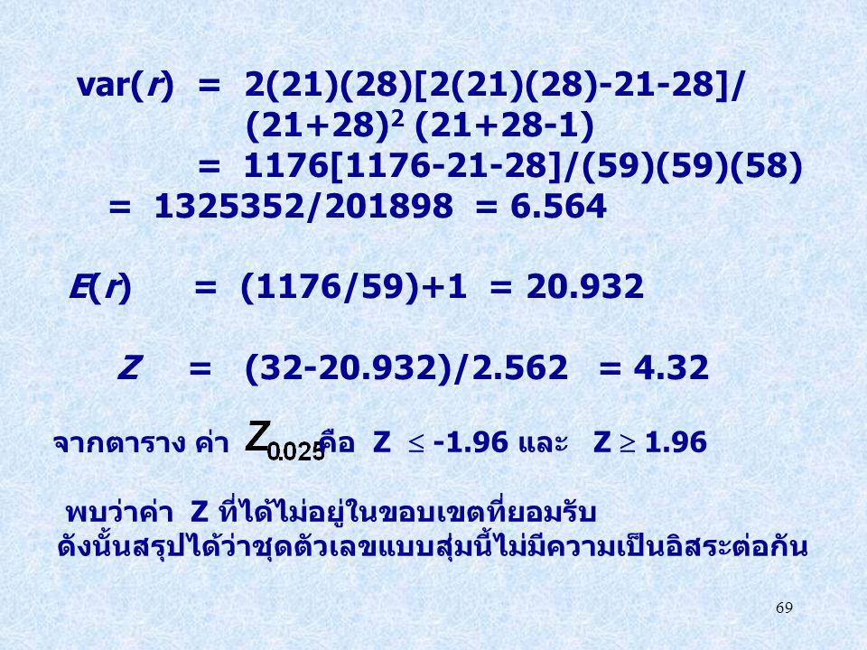 var(r) = 2(21)(28)[2(21)(28)-21-28]/ (21+28)2 (21+28-1)